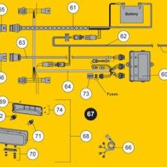 Fisher Minute Mount Plow Wiring Diagram Yamaha Grizzly 660 2-wire Fleet Flex