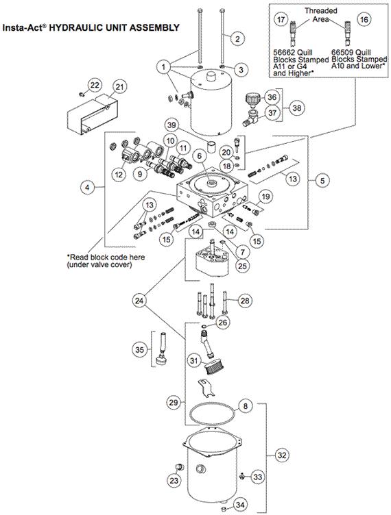 hydraulic pump motor wiring diagram raspberry pi 3 b fisher sd/hd/xblade series