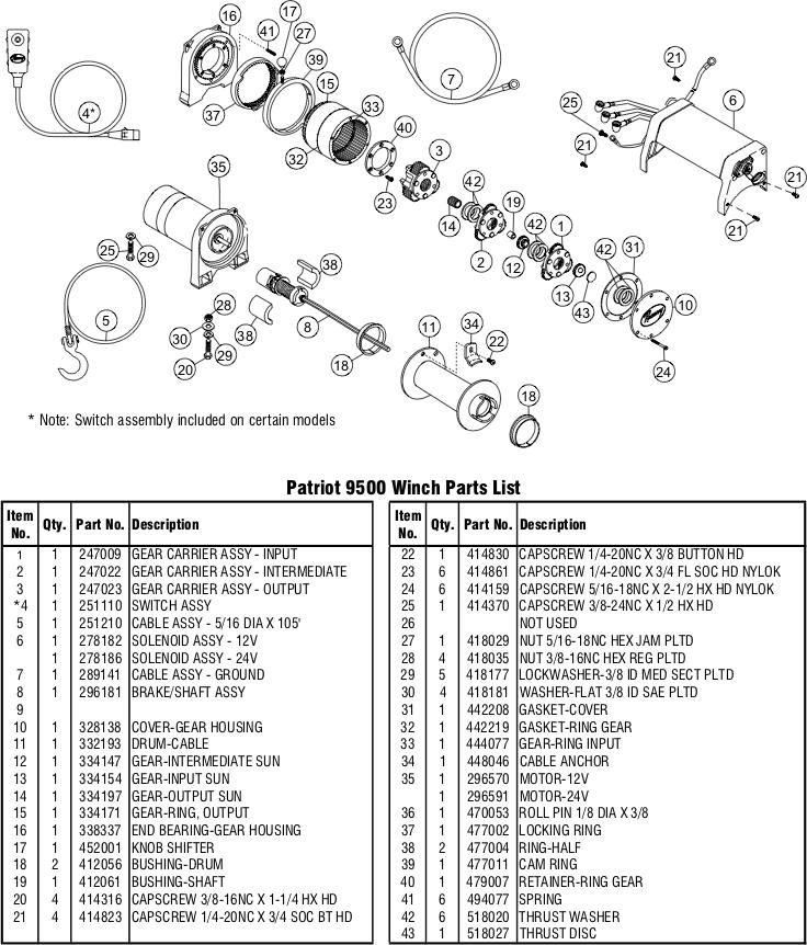 Ramsey Winch Patriot 9500 Parts