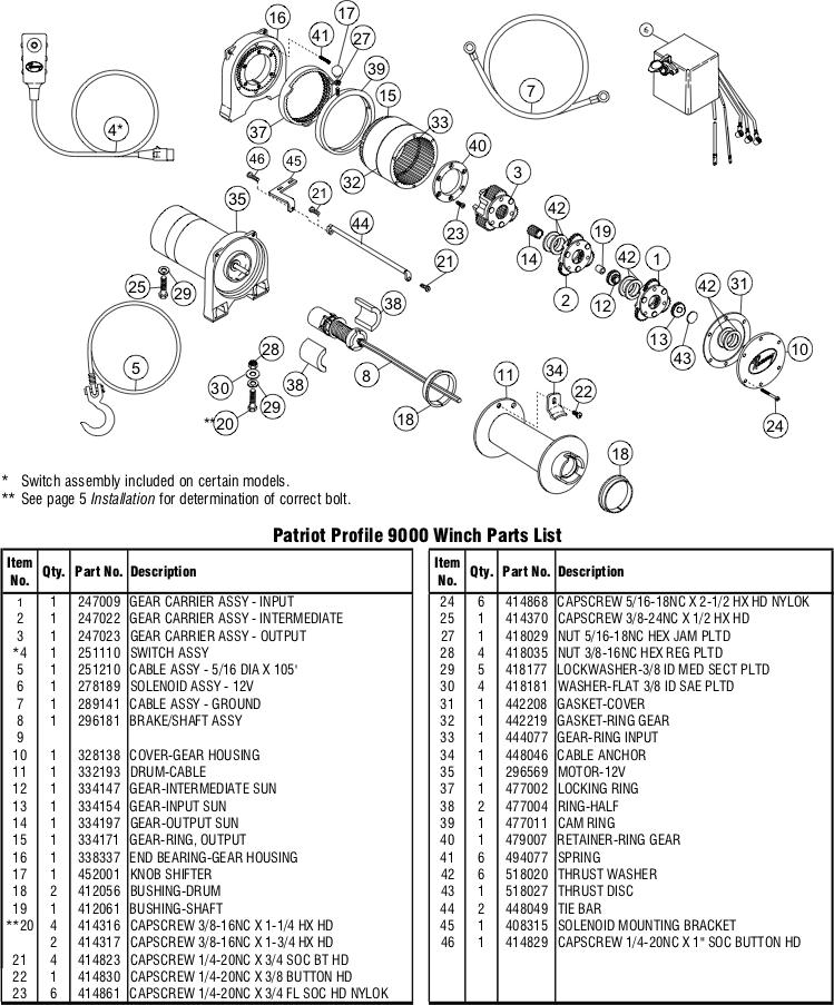 Ramsey Winch Patriot Profile 9000 Parts