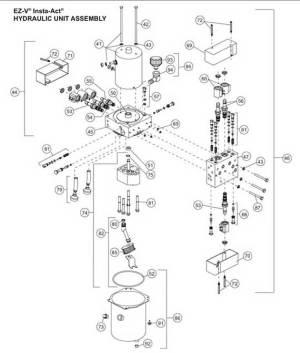Fisher Hydraulic EZV