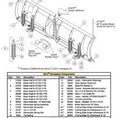 Fisher Minute Mount Plow Wiring Diagram Avcr Ez-v Blade Parts