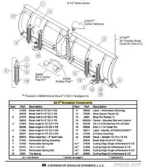 Fisher EZV Blade Parts