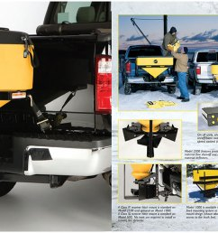 fisher low profile tailgate salt spreader information [ 1600 x 647 Pixel ]