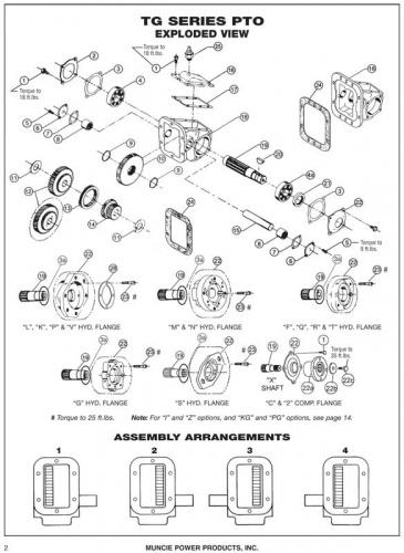 MUNCIE REBUILD KIT TG-RBK-A1
