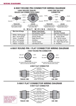 Trailer Wiring Diagrams | Trailer Parts | Zequip
