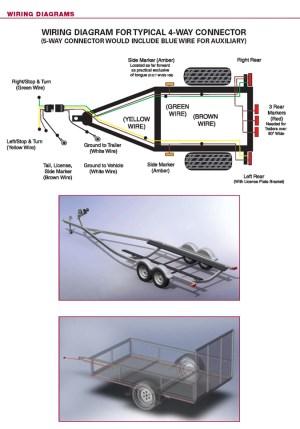 Trailer Wiring Diagrams | Trailer Parts | Zequip