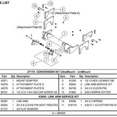 Western Unimount Relief Valve Wiring Diagram For Trailer Tail Lights Conversion Kit 27170 This Can Be Assembled To Allow Six Height Adjustments Obtain The Necessary 9 1 2 10 Coupling Distance Attaching A