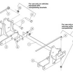 Western Snow Plow Parts Diagram Yamaha Mio 125 Wiring 33884 Ultra Mount Kit