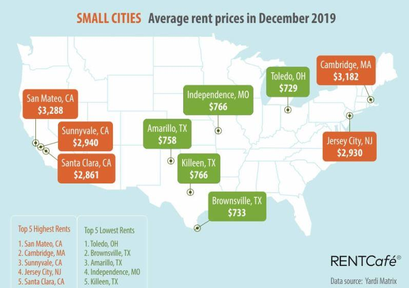 How Much Does A 2 Bedroom Apartment Cost In Texas | www ...