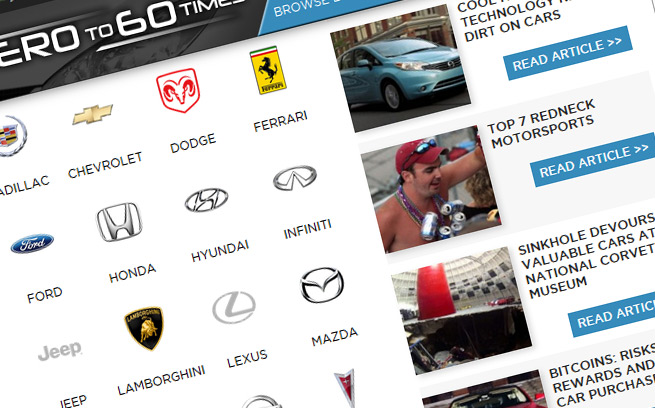 Most Popular Car Websites