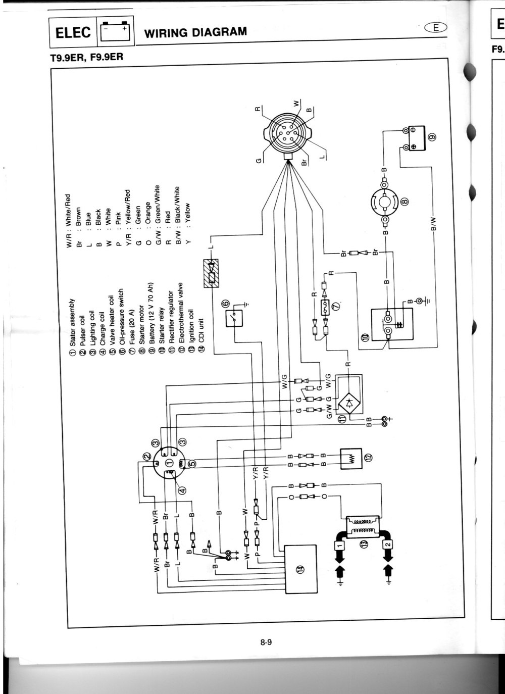 medium resolution of t9 9 electrical wiring diagram needed pdq owners forum 120 force outboard wiring yamaha outboard wiring