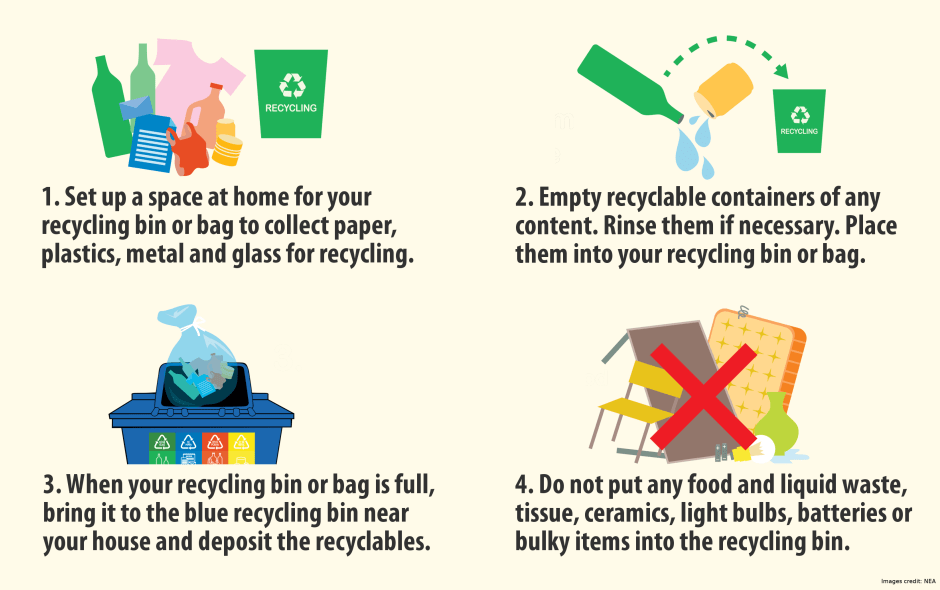 Welcome to the Lets Recycle Together campaign page  Zero