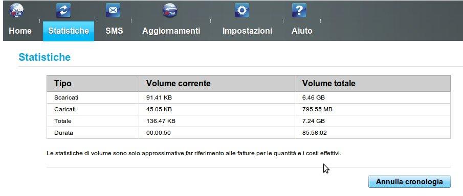 CONFIG_Statistiche