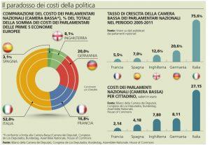 costi-parlamento-stampa-30-gennaio-2012