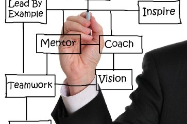 How to Start a Business: The Value of Coaching