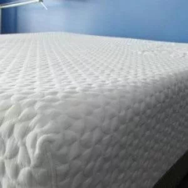 mattressdoublesits facts