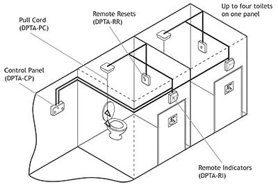 DPTA Wiring Diagram?resize=400%2C269 excellent nurse call wiring diagram ideas wiring schematic static systems nurse call wiring diagram at gsmx.co
