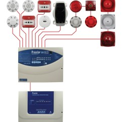 Zeta Addressable Fire Alarm Wiring Diagram Entity Examples Conventional Systems Typical Alarms Ltd