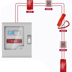 Wiring Diagram For Fire Alarm System 3 Way Outlet Telephone Systems Typical Zeta Alarms Ltd