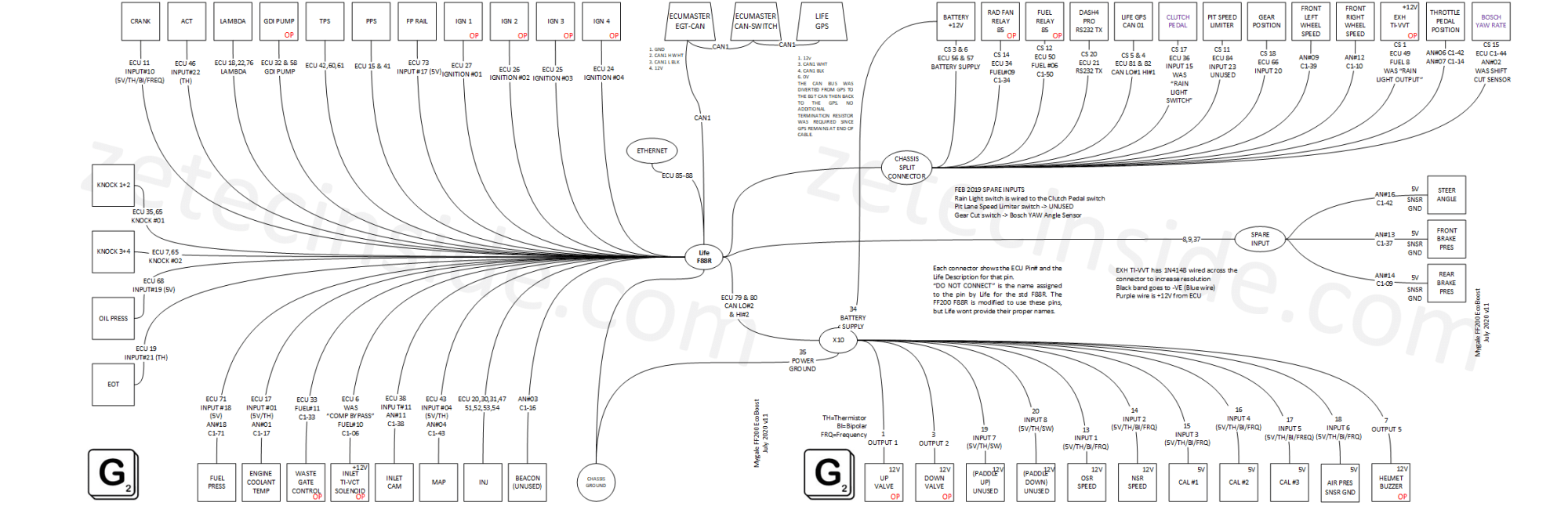 hight resolution of mygale ff200 wiring diagram click for larger image