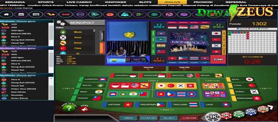 Panduan Cara Bermain Monopoly World Cup