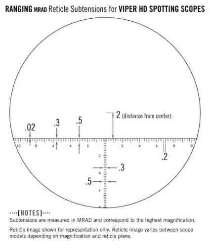 Vortex Optics VIPER? HD RETICLE EYEPIECE - Ranging (MRAD) Reticle (VS-85REM) 3