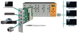 Modulator POLYTRON SPM 200 H4TCT 4x HDMI