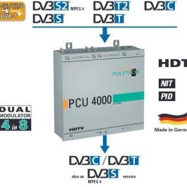Stacja POLYTRON PCU 4120 4x DVB-S2/T2/C na 8xDVB-T
