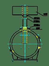 Industrial Autoclaves Operation Procedure, Autoclave