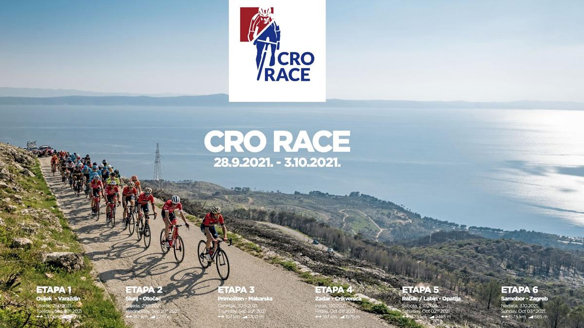 cro race croatia / 2021.
