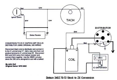 wiring diagram of motorcycle alarm system brain and functions 73 tach with 81 ignition? - nissan : datsun zcar forum :nissan z forum: 240z to 370z