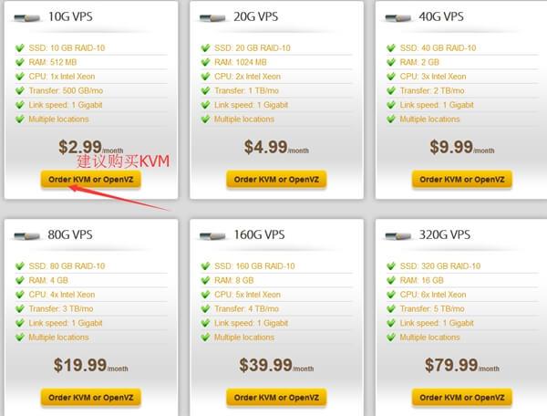 搬瓦工VPS购买图文指导教程.jpg 搬瓦工VPS购买图文指导教程 上网配置