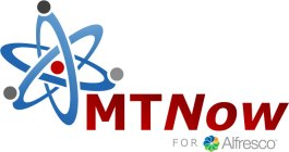 MTNow