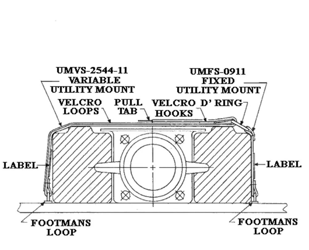 Ziamatic Corporation » Utility Mounting Straps
