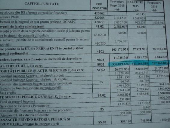 Buget CJ Suceava 08.01 (2)