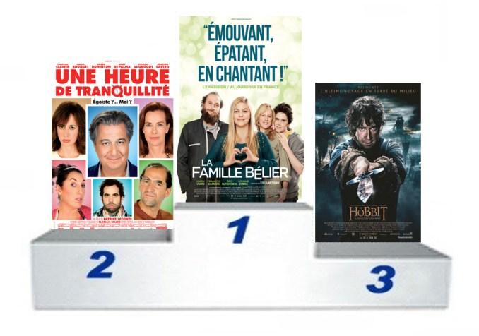 top 4-1-2015