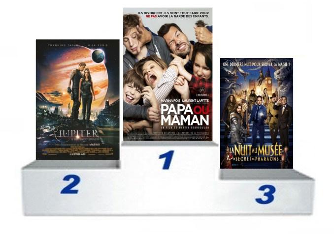 top 4-2