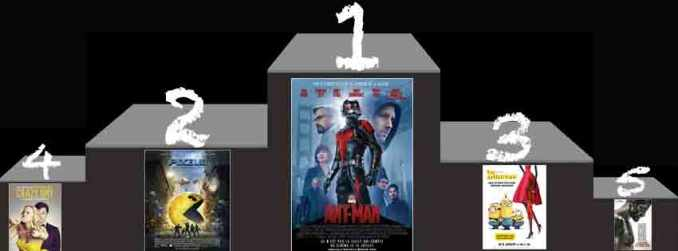 Box-Office-du-26-juillet-2015
