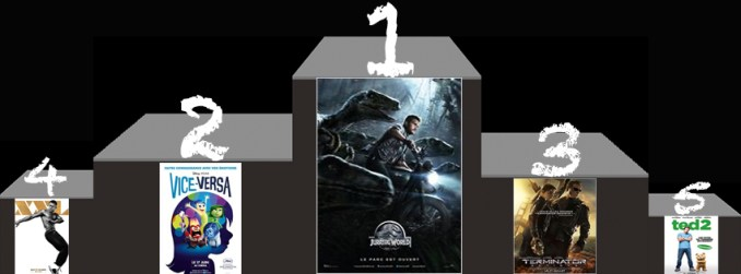Box-Office-us-du-5-juillet-2015