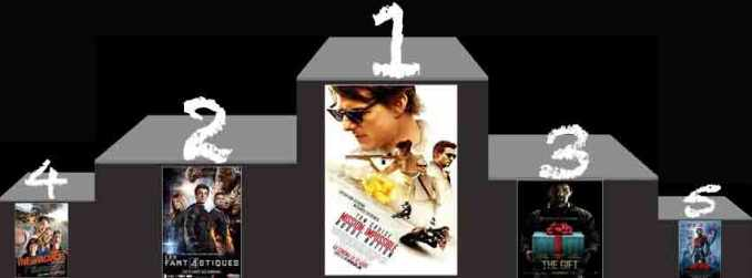 Box-Office-US-ud-9-Aout-2015