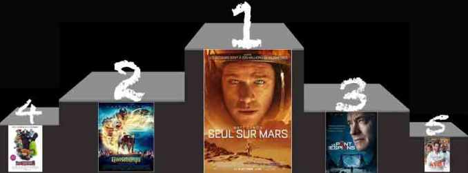 Box-Office-us-du-1-novembre-2015
