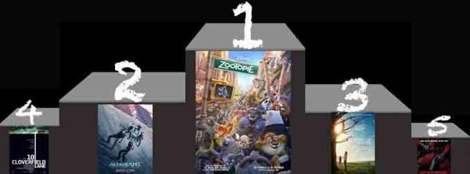 Box-Office-us-du-20-mars-2016