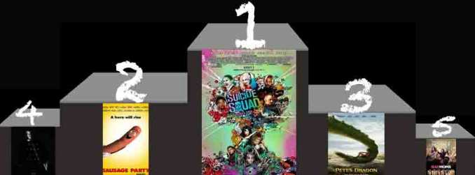Box-Office-US-du-14-aout-2016