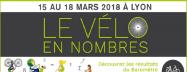 El 18º congreso de la Federación Francesa de Usuarios de la Bicicleta