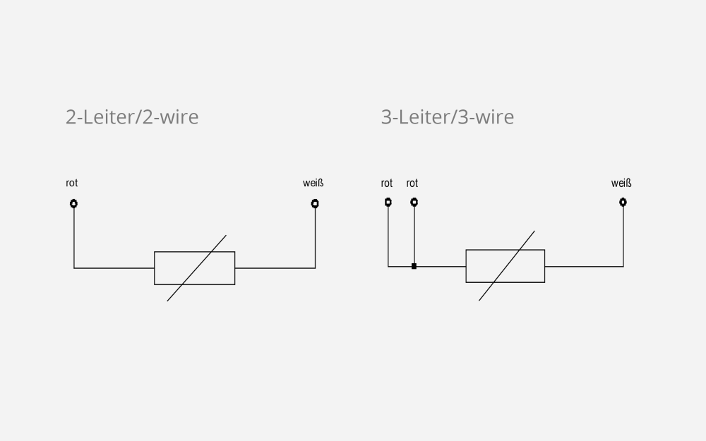 medium resolution of pt100 temperature sensors type tf101r ziehl industrie elektronikpt100 temperature sensors type tf101r