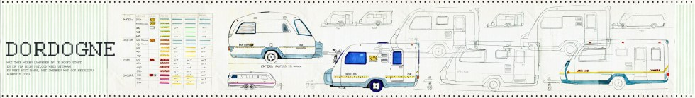 1994_caravans