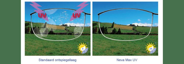NevaMax UV Coating ZIEN Optiek Putten