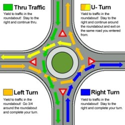 roundabout graphic 300x300 - New Elmira Roundabout Almost Ready -- Are You Ready To Navigate It Safely? Read Our 10 Tips And Facts