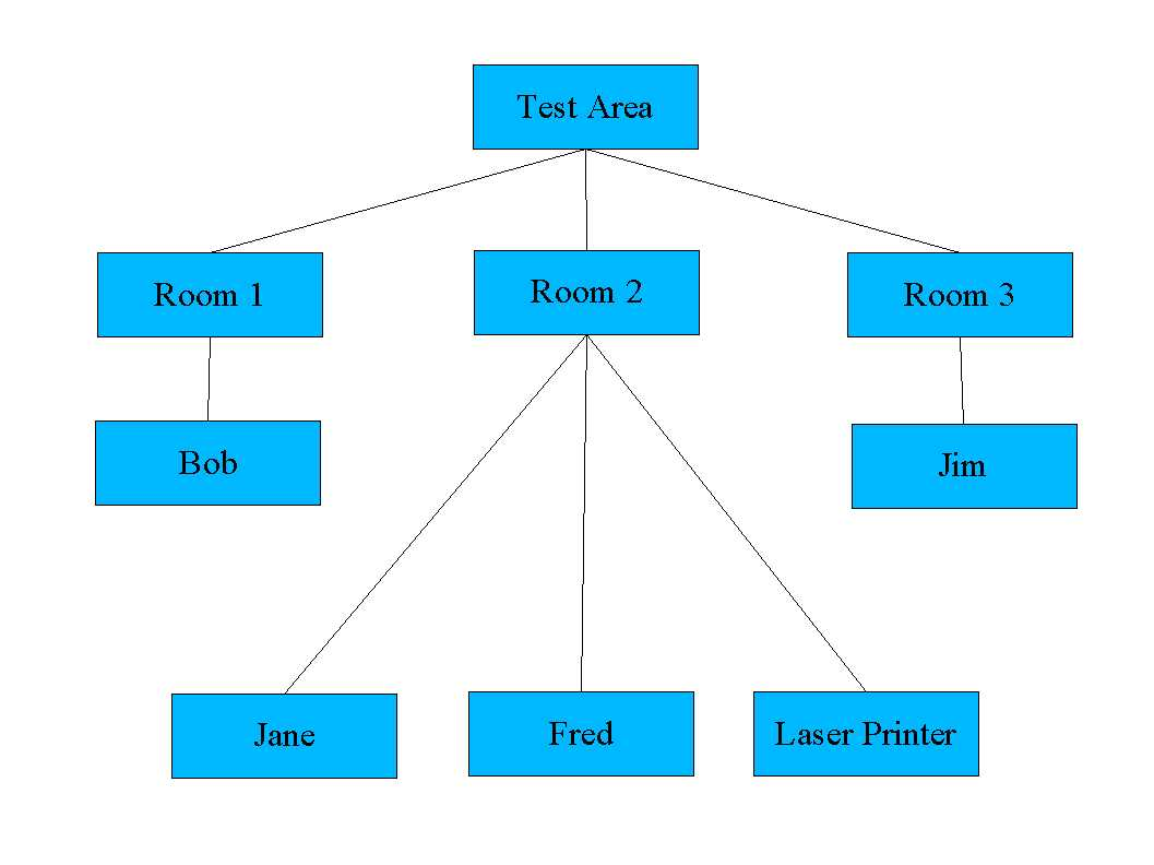 hight resolution of  fred and laser printer table diagram gif 07 jun 2006 13 16 17k boxes diamonds lines and colors diagram jpg 07 jun 2006 13 11 26k closely spaced